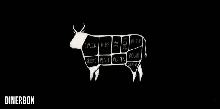 Steak & More - Hoorn